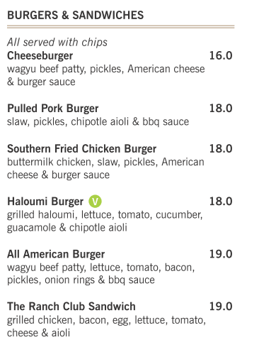 Burgers & Sandwiches Menu with Price