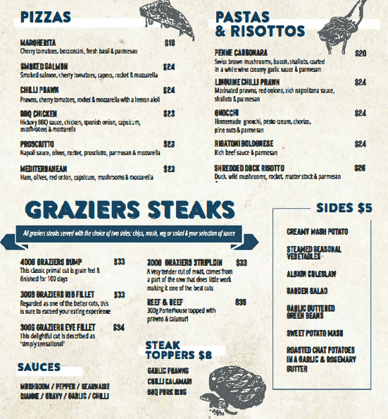 Pizzas/Pastas & Risottos and Graziers Steaks Menu
